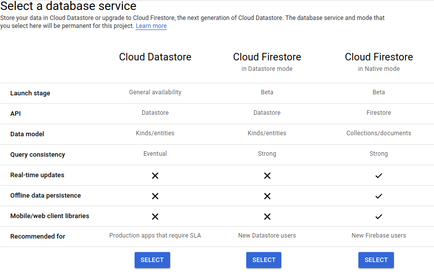 Datastore - Select a database service